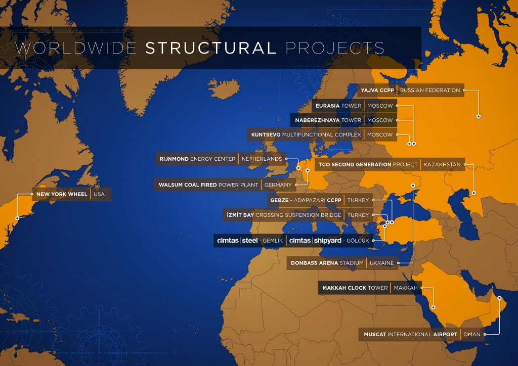 worldwide_structural_projects