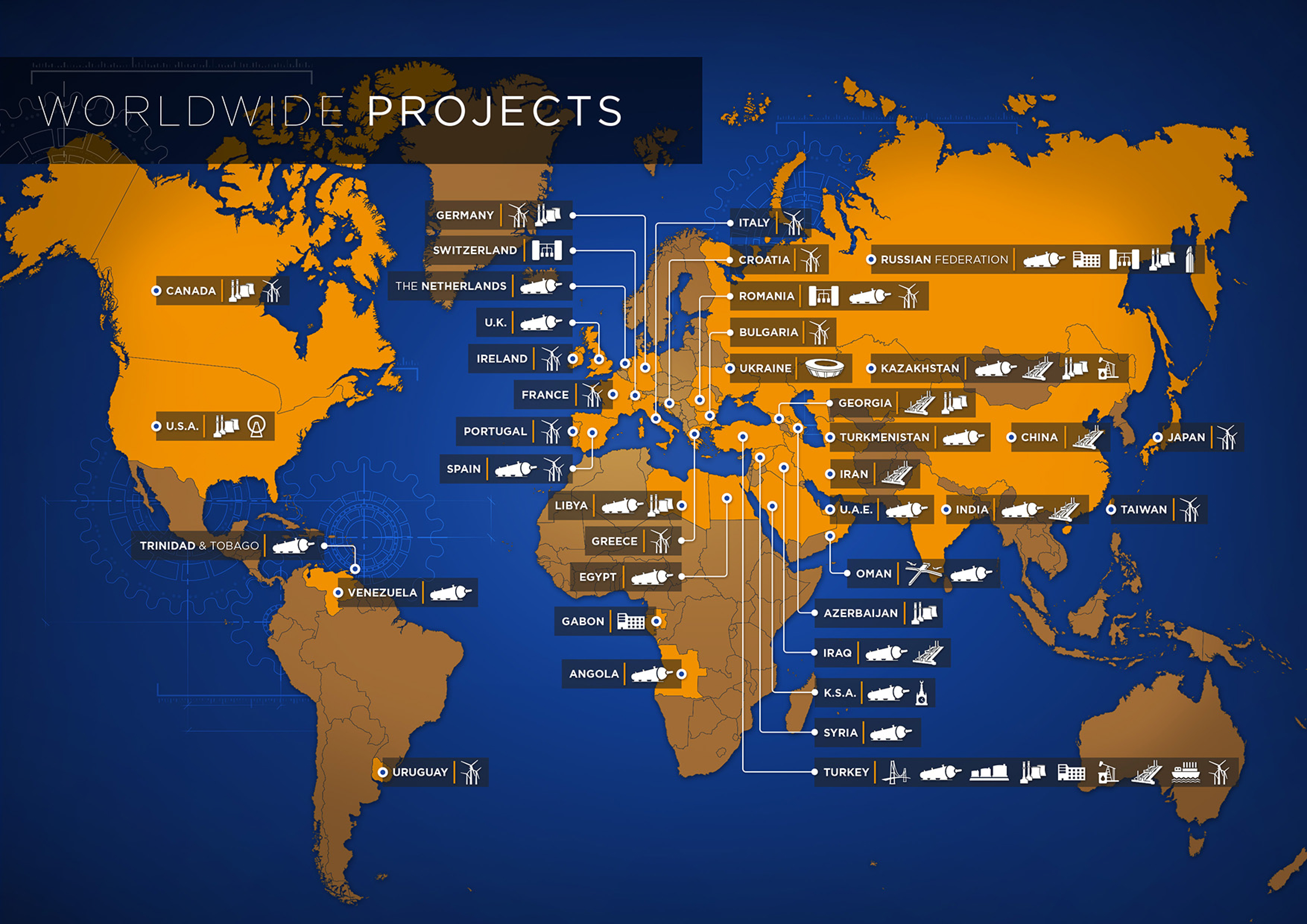 worldwide_projects